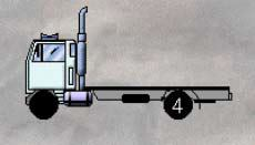 axle load on a 4-wheel axle
