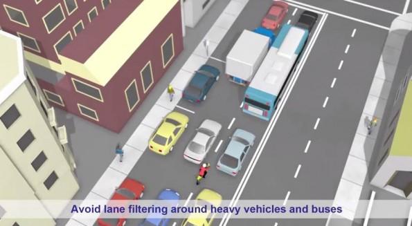 lane-filtering-motorbike