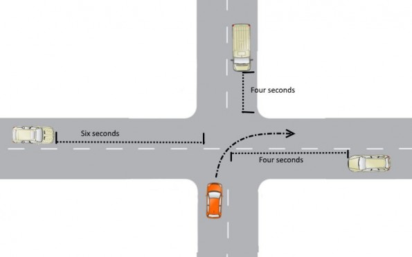 Gap selection at crossroads