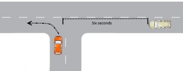 Choosing a gap turning left