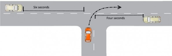 Selecting a gap when turning right