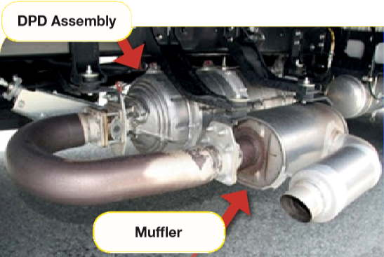 How Does A Diesel Engine Work >> How Do Dpd Diesel Particulate Diffuser Systems Work